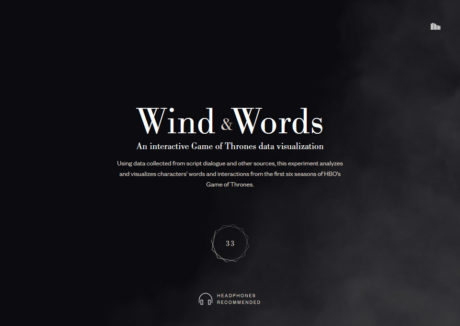 Wind And Words