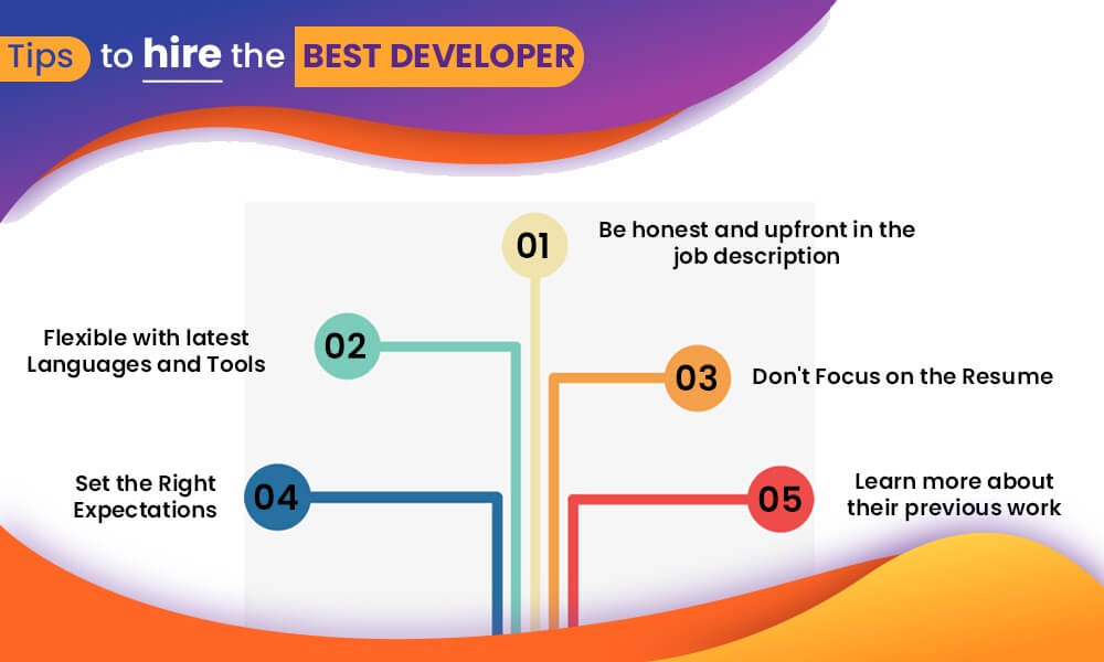 Tips to hire best Developer