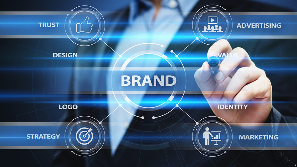 Brand Identify