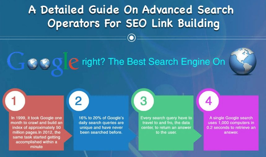 A Detailed Guide to Advanced Search Operators for SEO