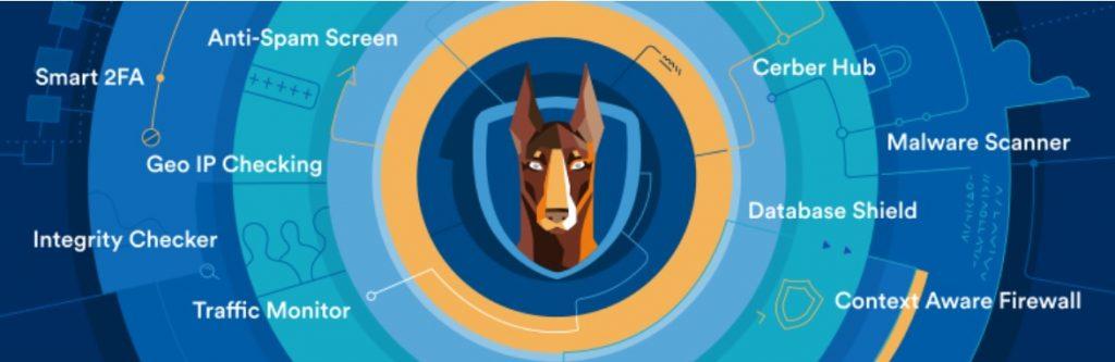 Cerber Security, Antispam & Malware Scan