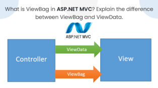 What is ViewBag in ASP.NET MVC Explain the difference between ViewBag and ViewData