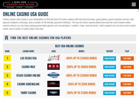 Online Casino USA Guide